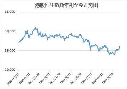 """行情疲软的港股市场奇观:七成申请IPO企业""""悬崖勒马"""""""