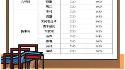3月日均客运量888.2万人次,广州地铁客流基本回到疫情前水平