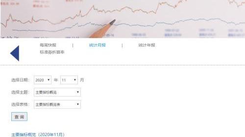 跑步入场!同比大增85% A股11月新增投资者超152万 更是连续9个月破百万 什么信号?