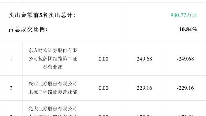 「龙虎榜」ST岩石2月25日成交明细