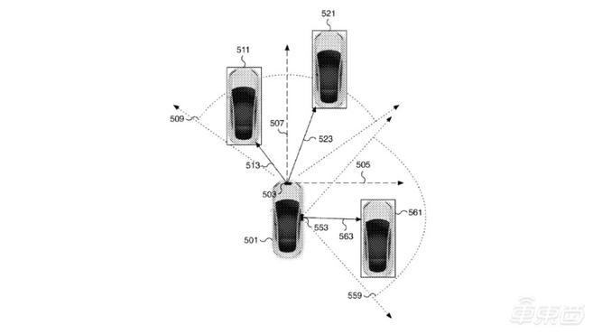 特斯拉获得新专利 仅靠摄像头就能实现自动驾驶,雷达都省了