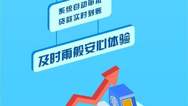 """交通银行""""线上税融通"""" 个人最高可贷100万元"""