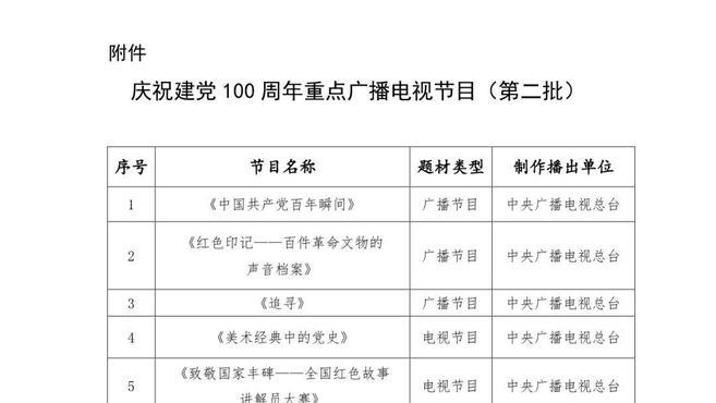 「发布」国家广电总局推出32档庆祝建党100周年重点广播电视节目