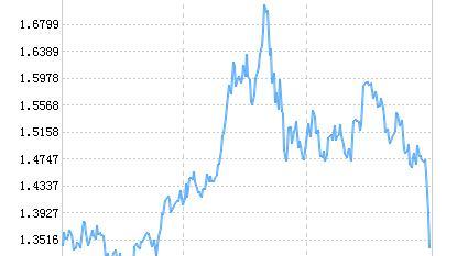 招商富时A-H50指数C净值上涨1.49% 请保持关注