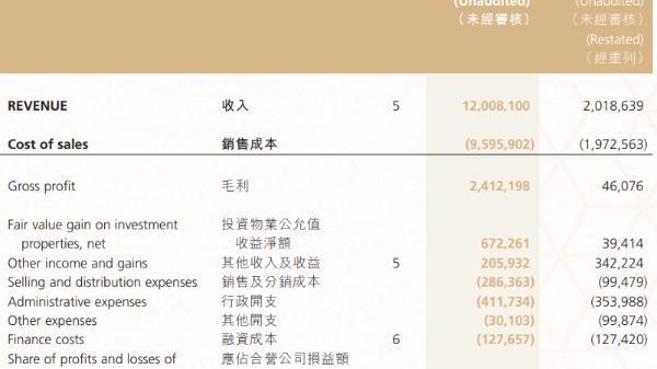 """禹洲集团中报""""暴雷""""旗下山水大观昕园项目因虚假宣传被查"""