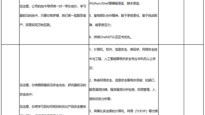 年薪可达40万!中国移动八险二金优厚待遇诚聘!