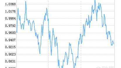 易方达中证人工智能主题ETF净值下跌2.01% 请保持关注
