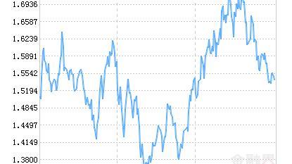 平安人工智能ETF净值下跌1.96% 请保持关注