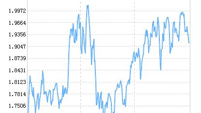 广发中小企业300ETF净值下跌1.98% 请保持关注