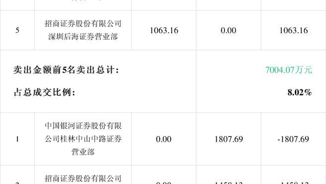 「龙虎榜」济民制药2月25日成交明细