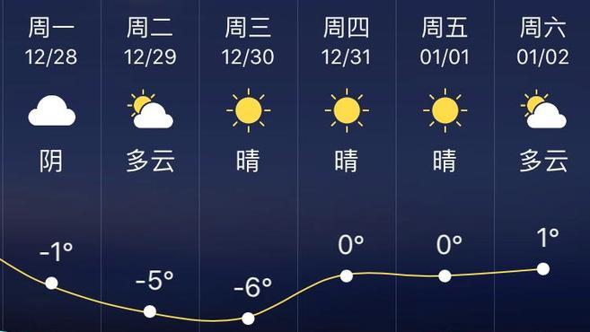 知晓|-8~-1℃,北京西城区冷链及餐饮单位54136人已核酸检测,均为阴性!不得以共享用工名义违法开展劳务派遣!