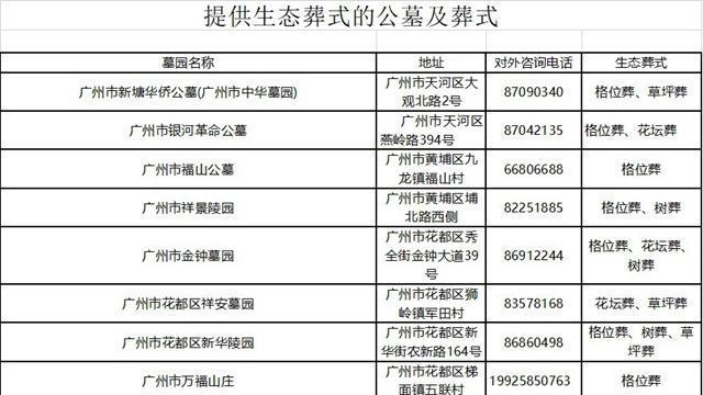 广州市12座墓园可提供生态葬式