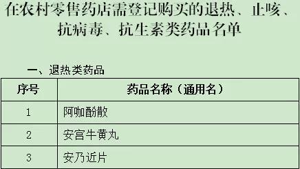 广东人:在农村药店买这几类药需实名登记