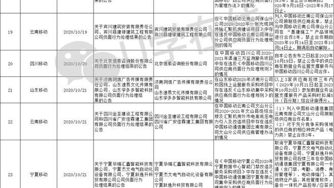 刚刚,307家公司被罚!中国移动发布公告,取消份额、罚款、禁止合作……