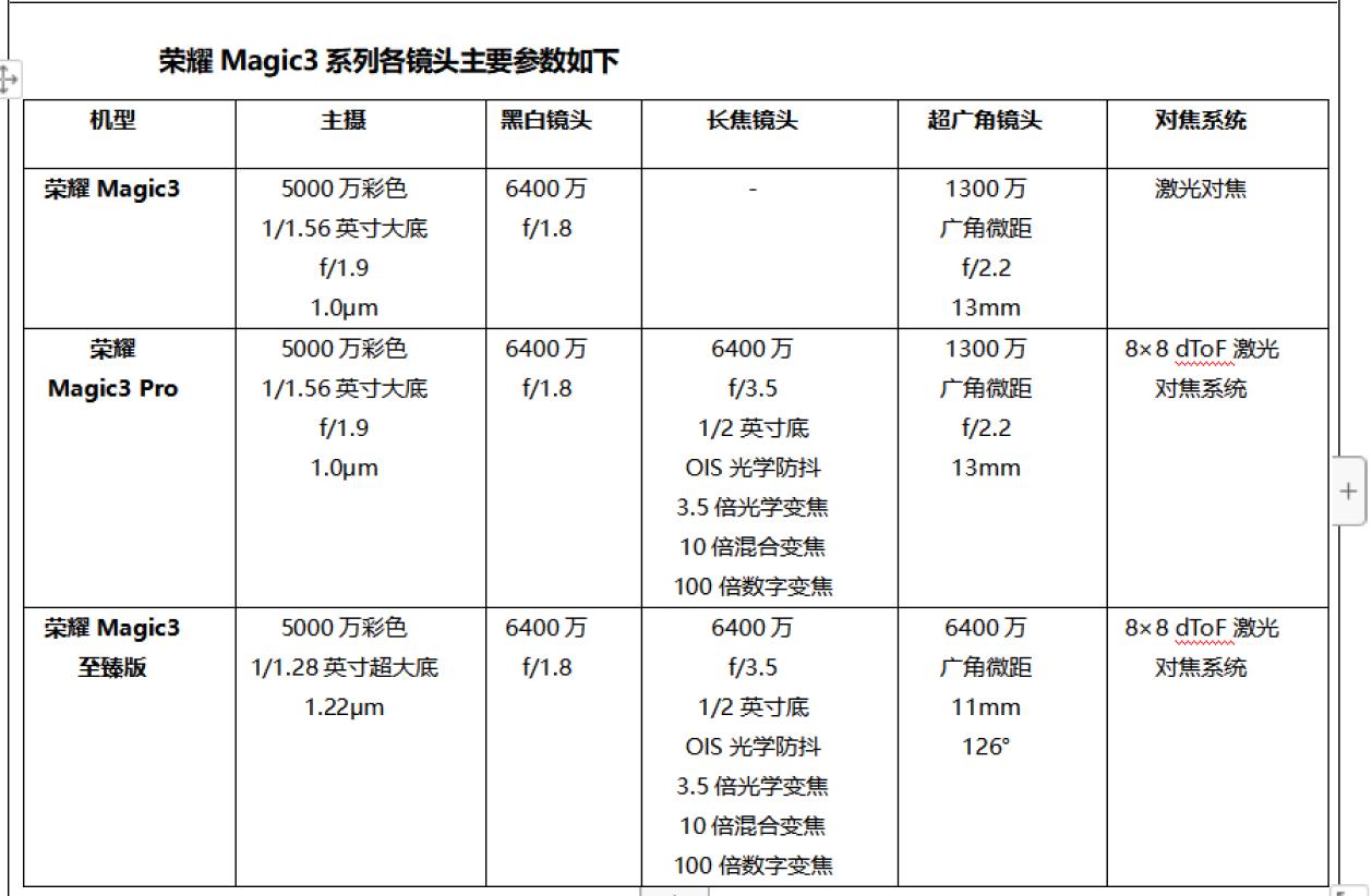 荣耀Magic3系列正式发布,标配骁龙888 Plus,顶配7999元!
