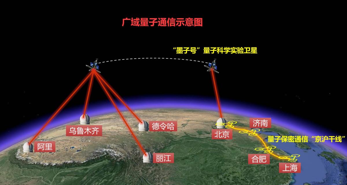 """除了领先的5G,中国还有一项""""黑科技"""",如今再获重大突破!"""