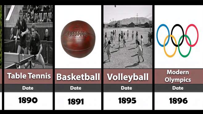 今天我们所熟知的各项体育运动都是什么时间诞生的?
