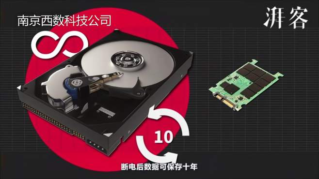 机械硬盘固态硬盘原理