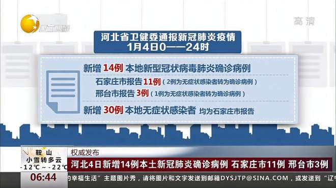 河北1月4日新增14例本土新冠肺炎确诊病例石家庄市11例邢台市3例