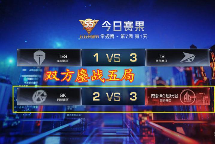鏖战五局AG终于拿下GK战队,一诺马克打出42%伤害,拿下决胜局