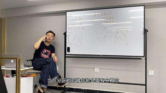 山西临汾学习美发去哪里,北京托尼盖美发学校「星岐美艺」ins风