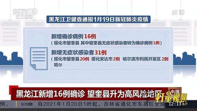 最新!黑龙江新增16例确诊,望奎县升为高风险地区|中国新闻