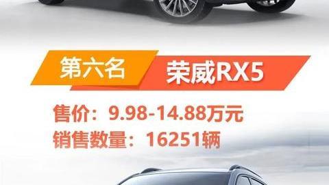 7月SUV销量排行榜TOP10:销冠宝座或不保?GLC首进前五